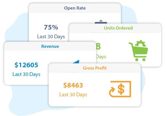 Know your Amazon Business Profit