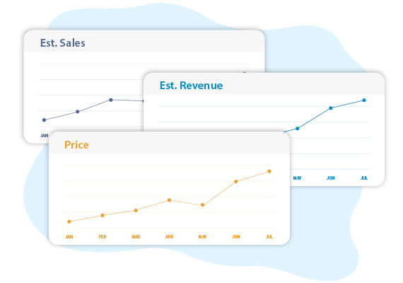 Monitor your sales progress